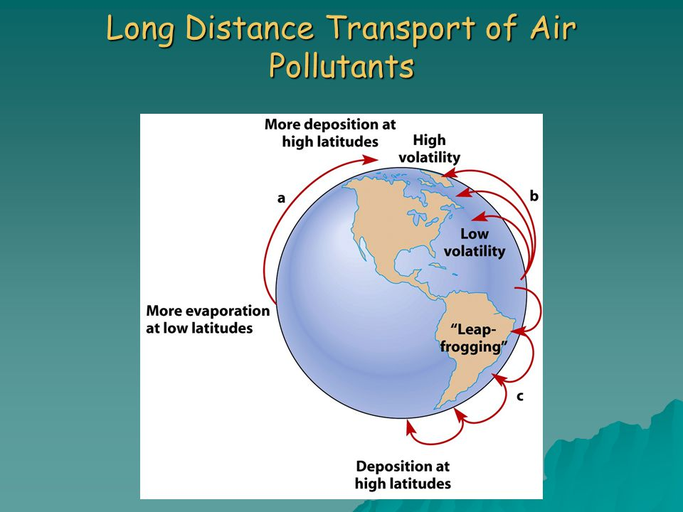 Long Distance Transport of Air Pollutants