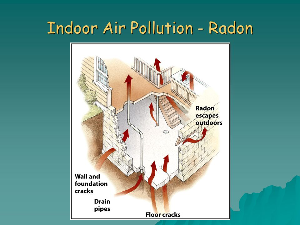 Indoor Air Pollution - Radon