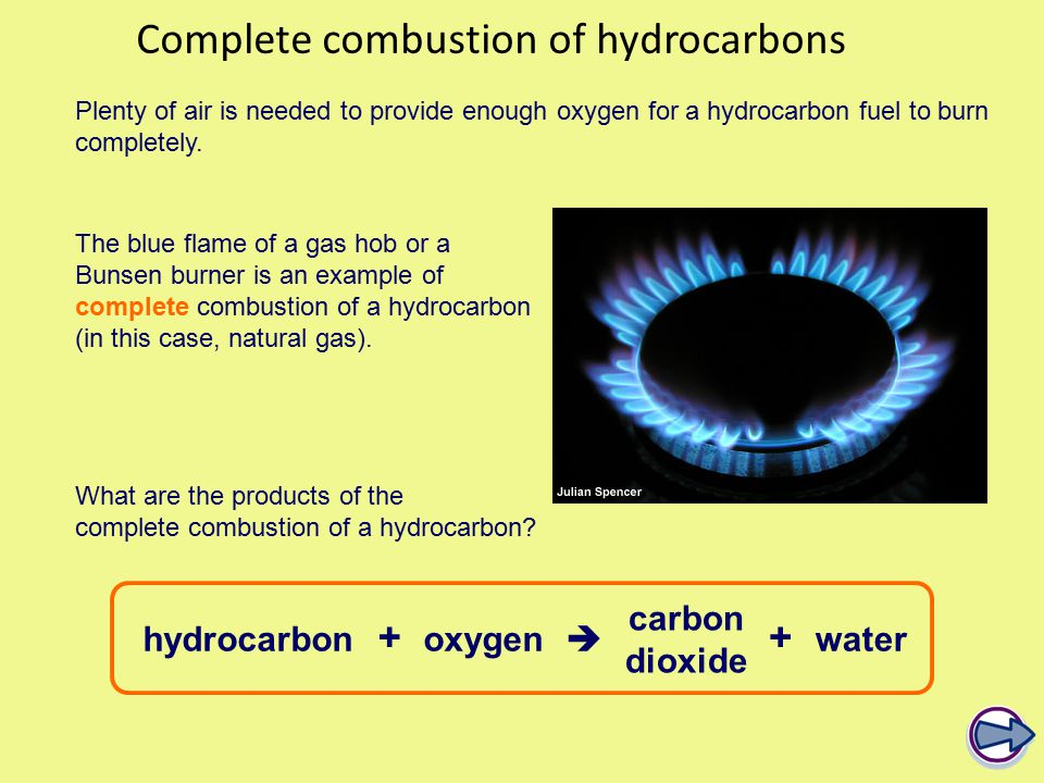 What are the products of the complete combustion of a hydrocarbon.