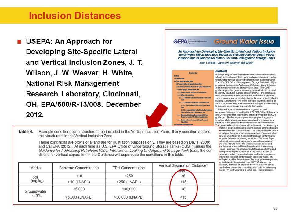 33 Inclusion Distances USEPA: An Approach for Developing Site-Specific Lateral and Vertical Inclusion Zones, J.