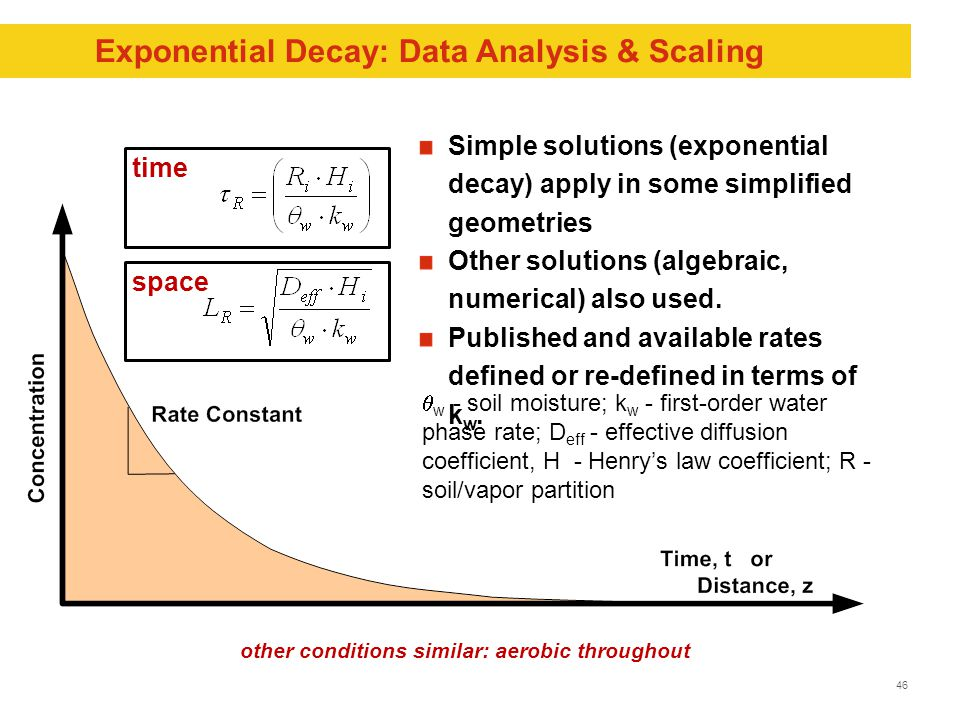 46 Exponential Decay: Data Analysis & Scaling time space  w - soil moisture; k w - first-order water phase rate; D eff - effective diffusion coefficient, H - Henry's law coefficient; R - soil/vapor partition Simple solutions (exponential decay) apply in some simplified geometries Other solutions (algebraic, numerical) also used.