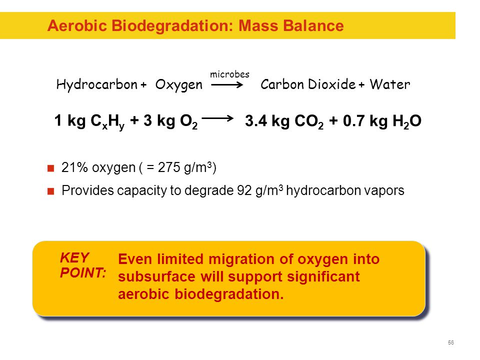 56 Aerobic Biodegradation: Mass Balance 21% oxygen ( = 275 g/m 3 ) Provides capacity to degrade 92 g/m 3 hydrocarbon vapors 1 kg C x H y + 3 kg O kg CO kg H 2 O Hydrocarbon + Oxygen Carbon Dioxide + Water microbes Even limited migration of oxygen into subsurface will support significant aerobic biodegradation.