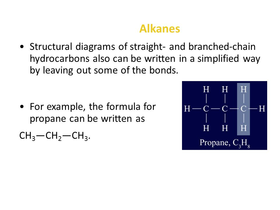 Structural diagrams can be simplified by using straight lines to represent the bonds between atoms in the rings.