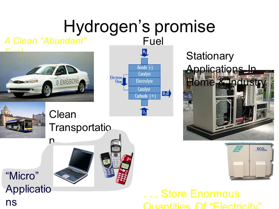 Hydrogen's promise Fuel Cell    Store Enormous Quantities Of