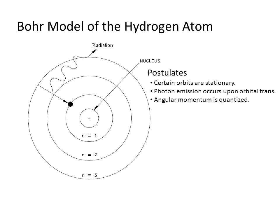 Bohr Model Of The Hydrogen Atom Postulates Certain Orbits Are