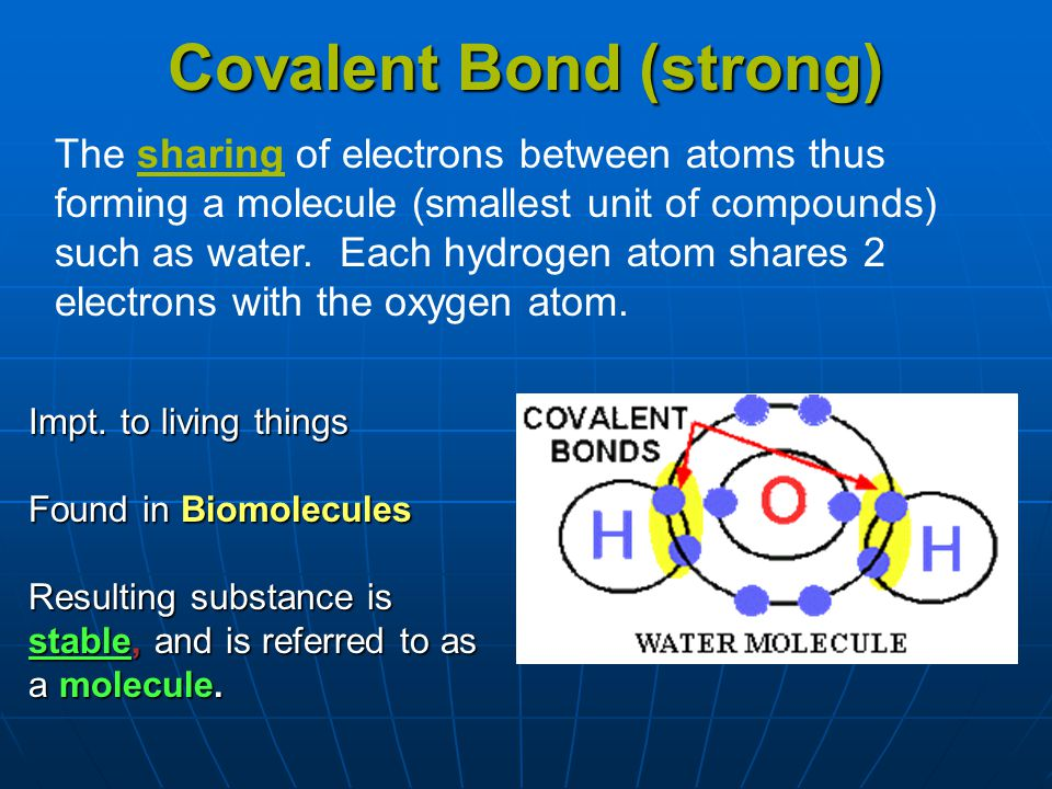 Covalent Bond (strong) The sharing of electrons between atoms thus forming a molecule (smallest unit of compounds) such as water.