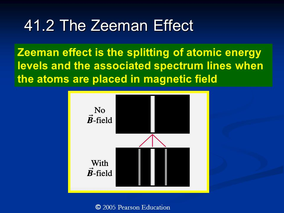 41.2 The Zeeman Effect © 2005 Pearson Education Zeeman effect is the splitting of atomic energy levels and the associated spectrum lines when the atoms are placed in magnetic field
