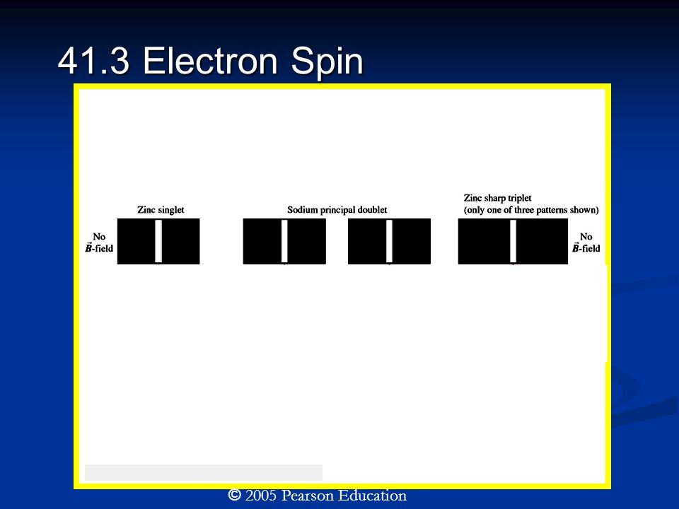 41.3 Electron Spin © 2005 Pearson Education