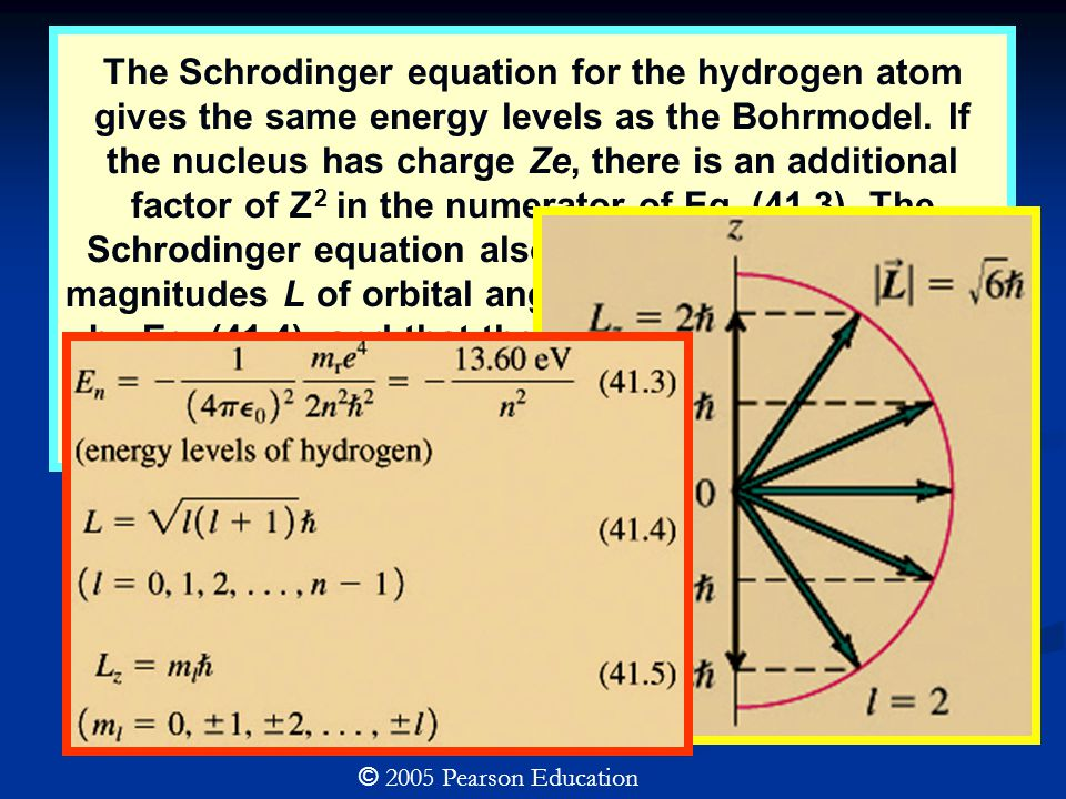 The Schrodinger equation for the hydrogen atom gives the same energy levels as the Bohrmodel.