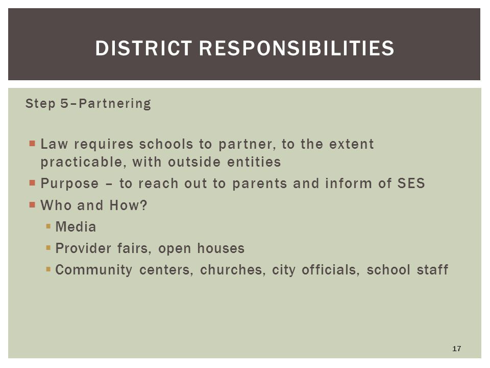 DISTRICT RESPONSIBILITIES Step 5–Partnering  Law requires schools to partner, to the extent practicable, with outside entities  Purpose – to reach out to parents and inform of SES  Who and How.