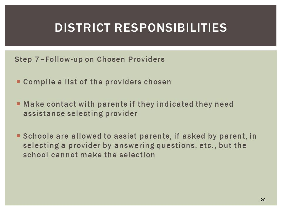 DISTRICT RESPONSIBILITIES Step 7–Follow-up on Chosen Providers  Compile a list of the providers chosen  Make contact with parents if they indicated they need assistance selecting provider  Schools are allowed to assist parents, if asked by parent, in selecting a provider by answering questions, etc., but the school cannot make the selection 20