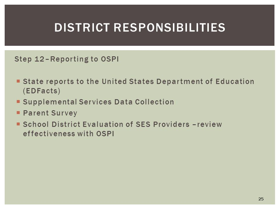 DISTRICT RESPONSIBILITIES Step 12–Reporting to OSPI  State reports to the United States Department of Education (EDFacts)  Supplemental Services Data Collection  Parent Survey  School District Evaluation of SES Providers –review effectiveness with OSPI 25