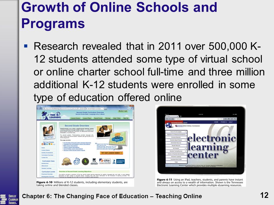 Growth of Online Schools and Programs  Research revealed that in 2011 over 500,000 K- 12 students attended some type of virtual school or online charter school full-time and three million additional K-12 students were enrolled in some type of education offered online Chapter 6: The Changing Face of Education – Teaching Online 12