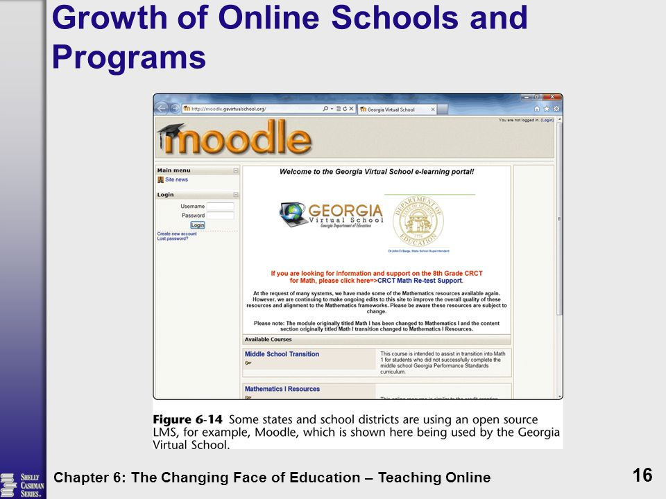 Growth of Online Schools and Programs Chapter 6: The Changing Face of Education – Teaching Online 16