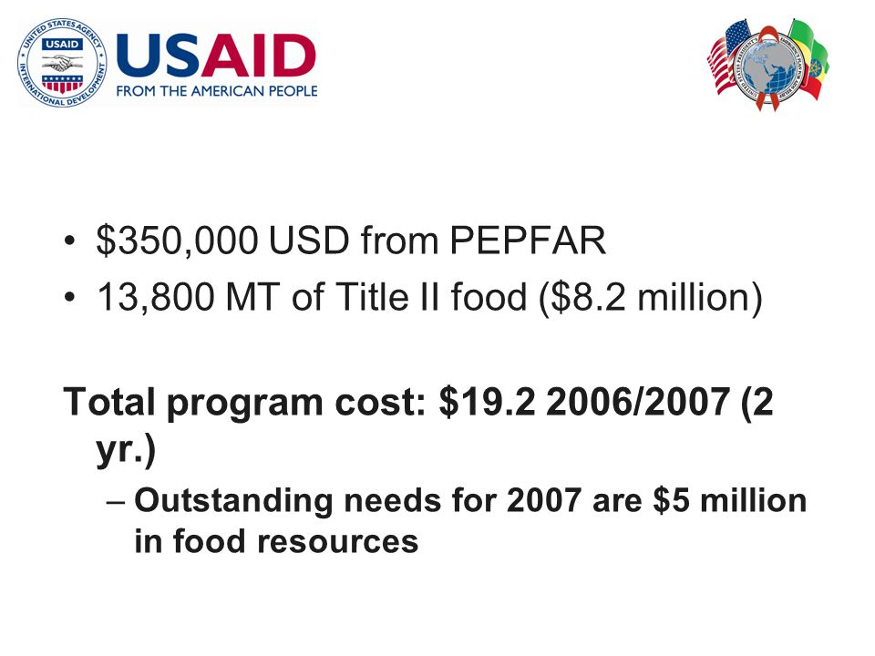 $350,000 USD from PEPFAR 13,800 MT of Title II food ($8.2 million) Total program cost: $ /2007 (2 yr.) –Outstanding needs for 2007 are $5 million in food resources