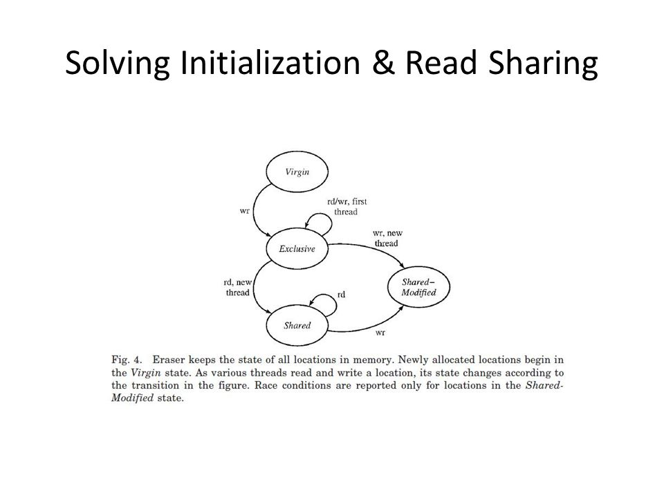 Solving Initialization & Read Sharing