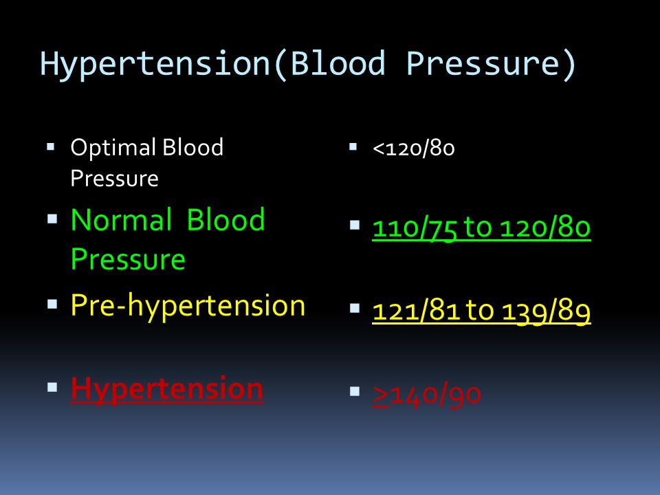 Hypertension(Blood Pressure)  Optimal Blood Pressure  Normal Blood Pressure  Pre-hypertension  Hypertension  <120/80  110/75 to 120/80  121/81 to 139/89  >140/90