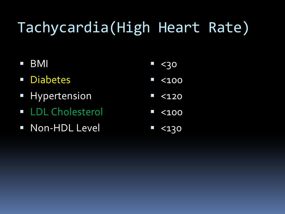 Tachycardia(High Heart Rate)  BMI  Diabetes  Hypertension  LDL Cholesterol  Non-HDL Level  <30  <100  <120  <100  <130