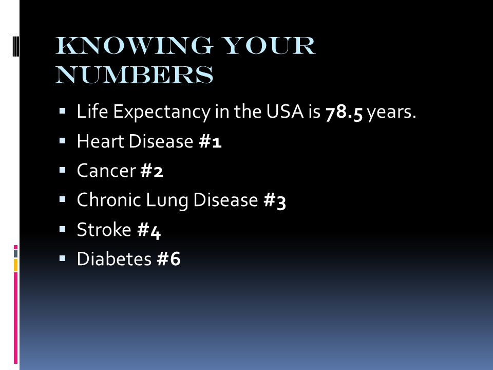 Knowing Your Numbers  Life Expectancy in the USA is 78.5 years.