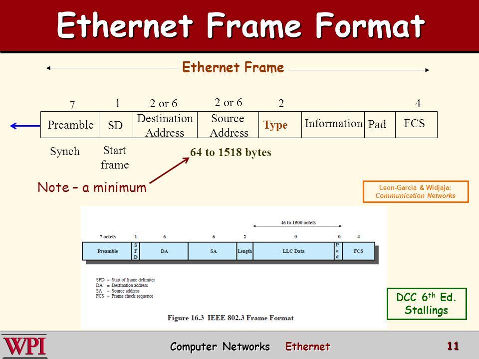 Ethernet Ethernet Computer Networks Computer Networks. - ppt download