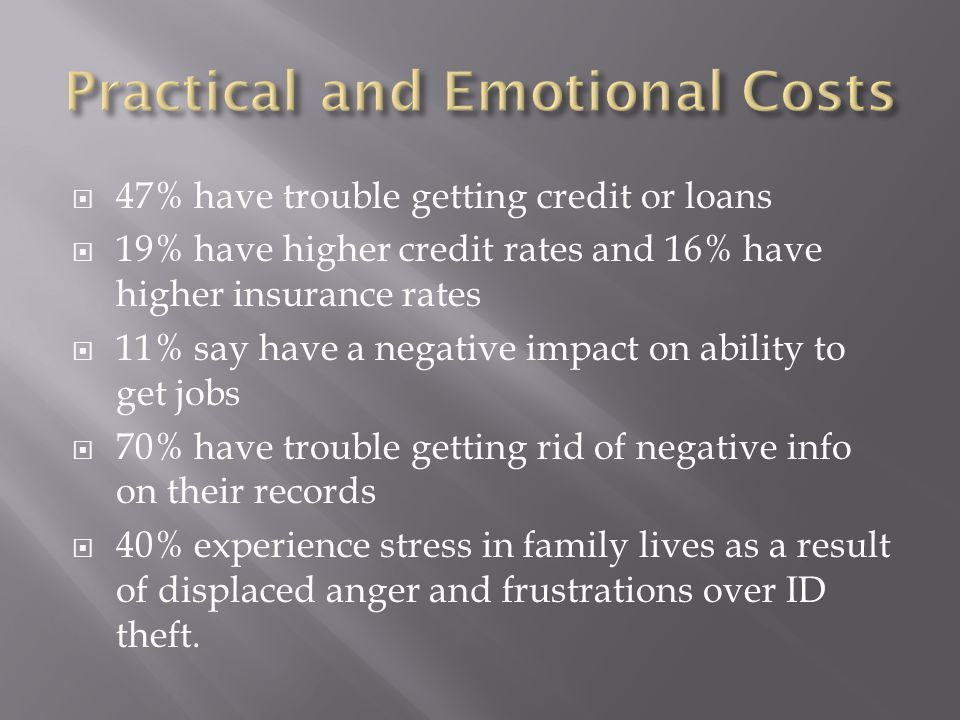  47% have trouble getting credit or loans  19% have higher credit rates and 16% have higher insurance rates  11% say have a negative impact on ability to get jobs  70% have trouble getting rid of negative info on their records  40% experience stress in family lives as a result of displaced anger and frustrations over ID theft.