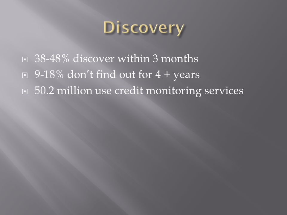  38-48% discover within 3 months  9-18% don't find out for 4 + years  50.2 million use credit monitoring services