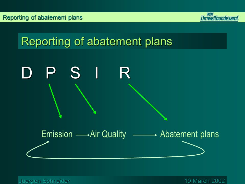 Reporting of abatement plans Juergen Schneider 19 March 2002 Reporting of abatement plans D P S I R Emission Air Quality Abatement plans