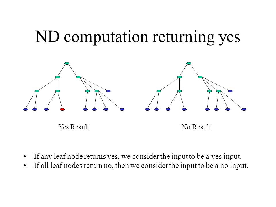 ND computation returning yes If any leaf node returns yes, we consider the input to be a yes input.