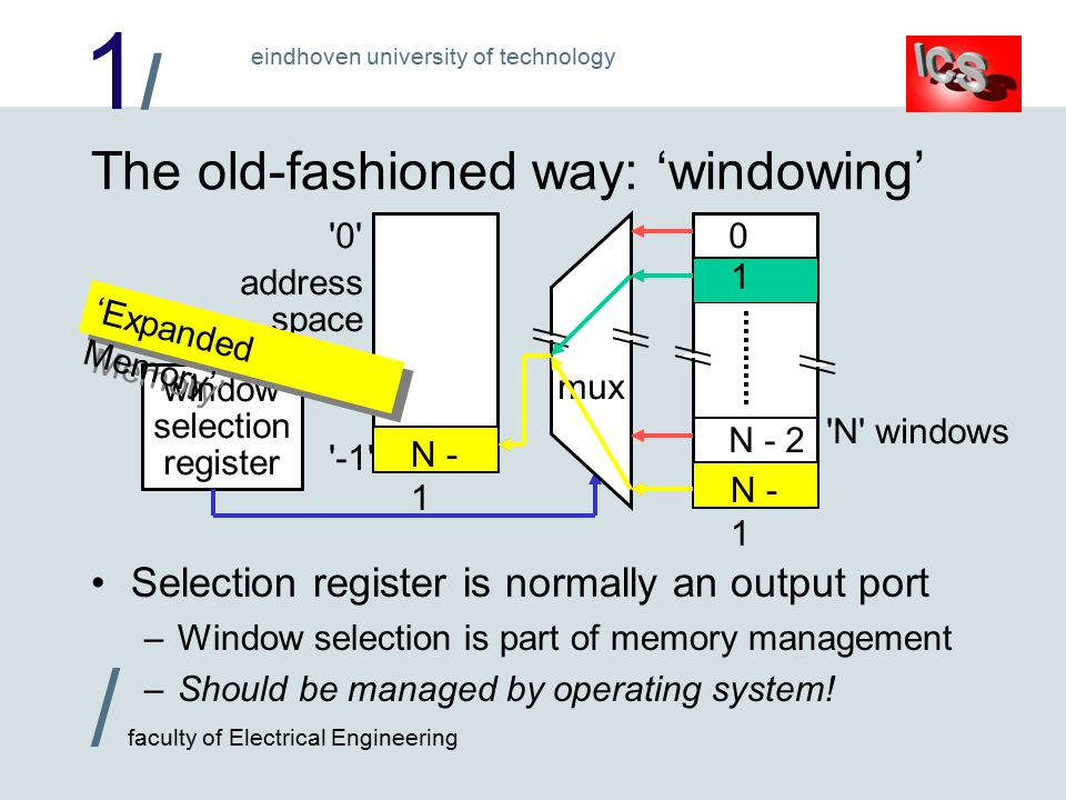 1/1/ / faculty of Electrical Engineering eindhoven university of technology 0 -1 address space The old-fashioned way: 'windowing' Selection register is normally an output port –Window selection is part of memory management –Should be managed by operating system.