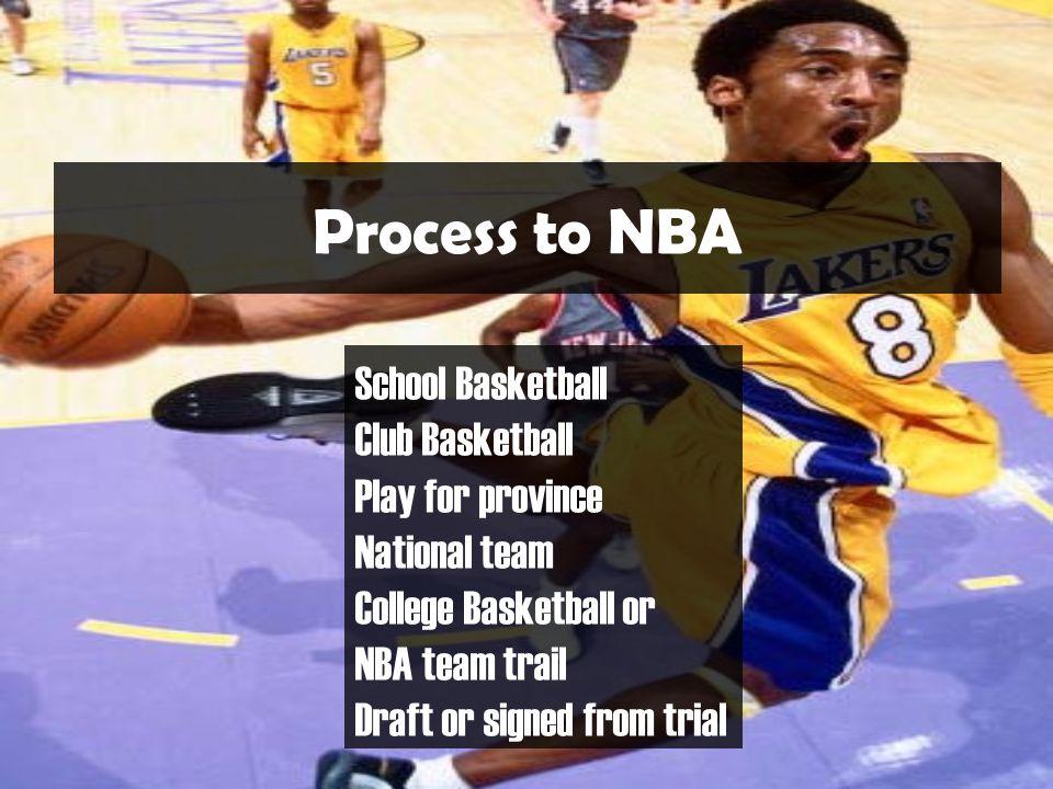 Careers Nba Player Process To Nba School Basketball Club Basketball