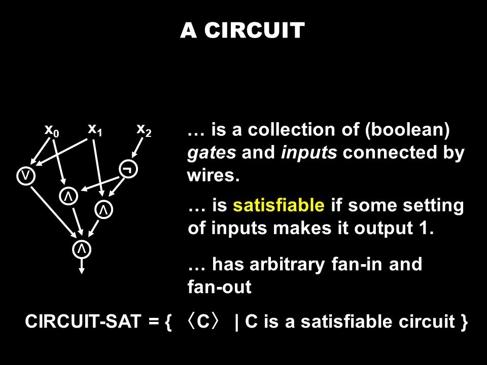 A CIRCUIT … is a collection of (boolean) gates and inputs connected by wires.
