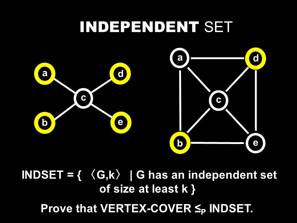 INDEPENDENT SET b a e c d b a e c d INDSET = { 〈 G,k 〉 | G has an independent set of size at least k } Prove that VERTEX-COVER ≤ P INDSET.