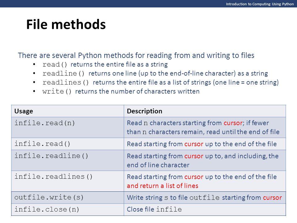 Introduction to Computing Using Python File I/O  File