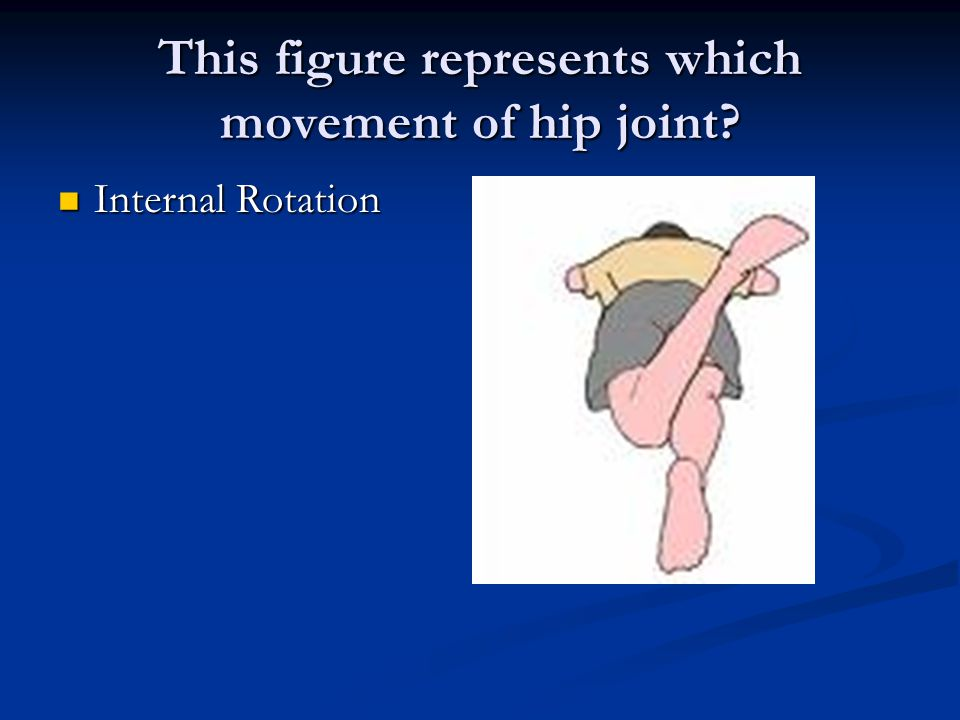 This figure represents which movement of hip joint Internal Rotation Internal Rotation