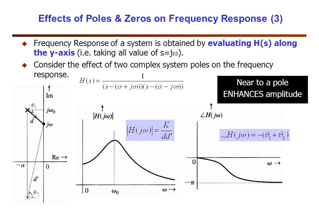 Effects of Poles & Zeros on Frequency Response (3) u Frequency Response of a system is obtained by evaluating H(s) along the y-axis (i.e.