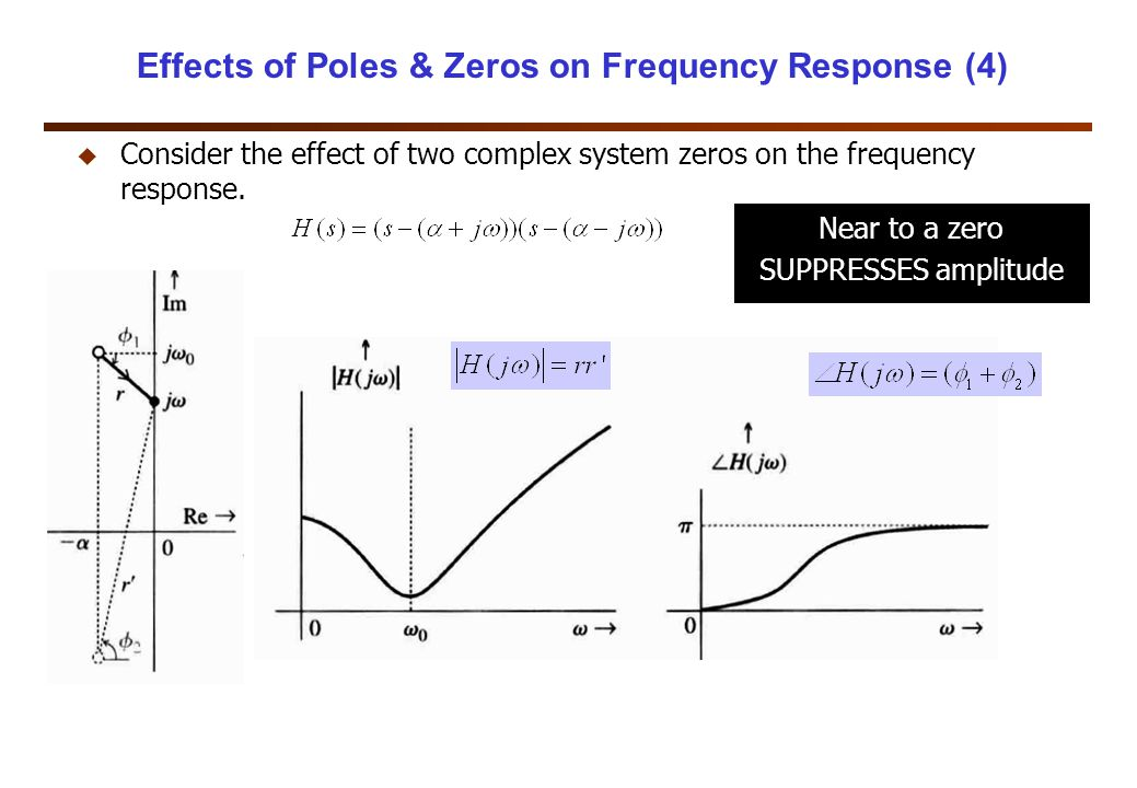 Effects of Poles & Zeros on Frequency Response (4) u Consider the effect of two complex system zeros on the frequency response.