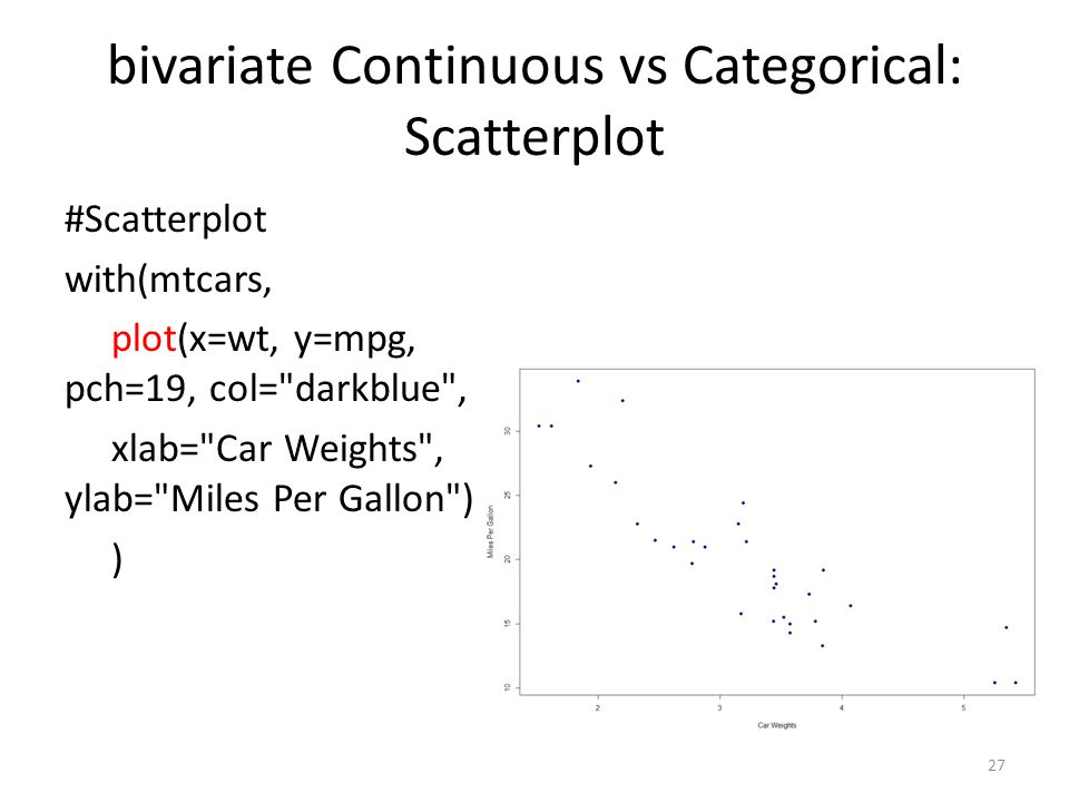 Data Visualization with R (I) Dr  Jieh-Shan George YEH - ppt download