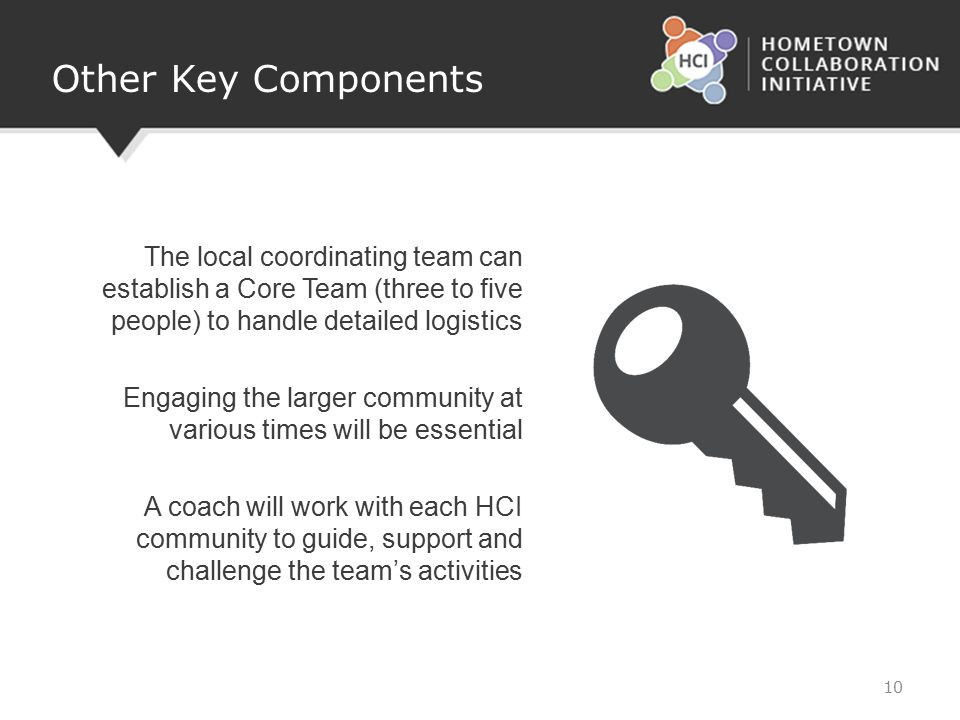 Other Key Components The local coordinating team can establish a Core Team (three to five people) to handle detailed logistics Engaging the larger community at various times will be essential A coach will work with each HCI community to guide, support and challenge the team's activities 10