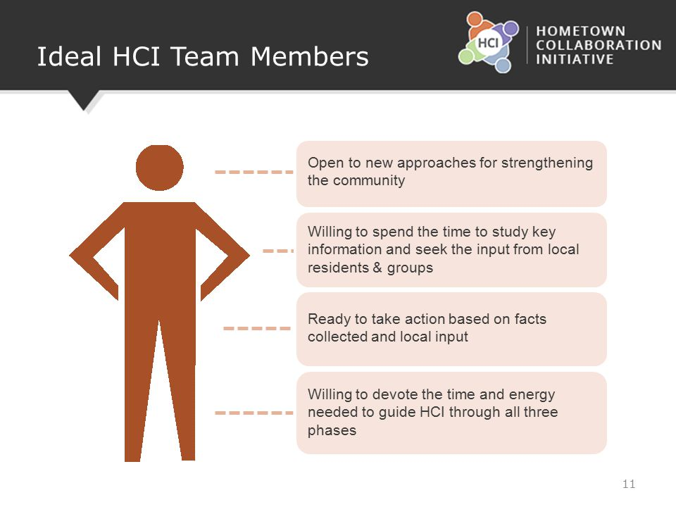 Ideal HCI Team Members Open to new approaches for strengthening the community 11 Willing to spend the time to study key information and seek the input from local residents & groups Ready to take action based on facts collected and local input Willing to devote the time and energy needed to guide HCI through all three phases