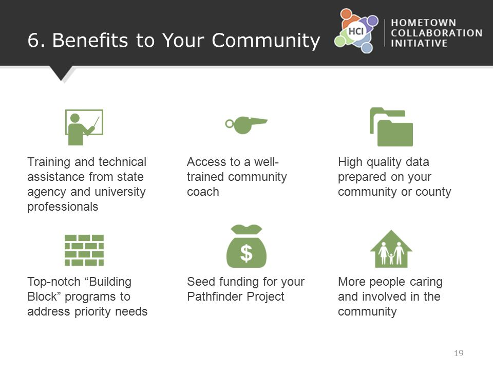 6.Benefits to Your Community Training and technical assistance from state agency and university professionals 19 Access to a well- trained community coach High quality data prepared on your community or county Top-notch Building Block programs to address priority needs Seed funding for your Pathfinder Project More people caring and involved in the community