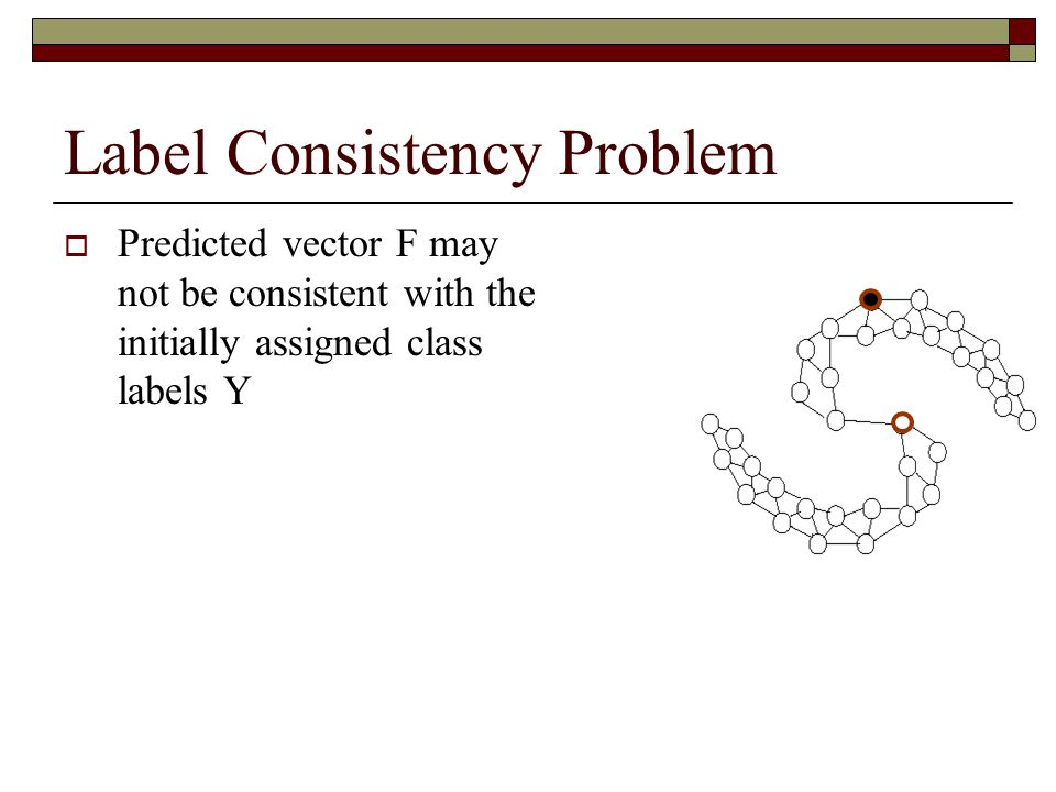 Label Consistency Problem  Predicted vector F may not be consistent with the initially assigned class labels Y