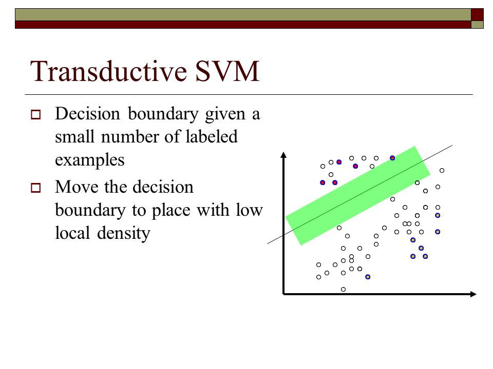 Transductive SVM  Decision boundary given a small number of labeled examples  Move the decision boundary to place with low local density