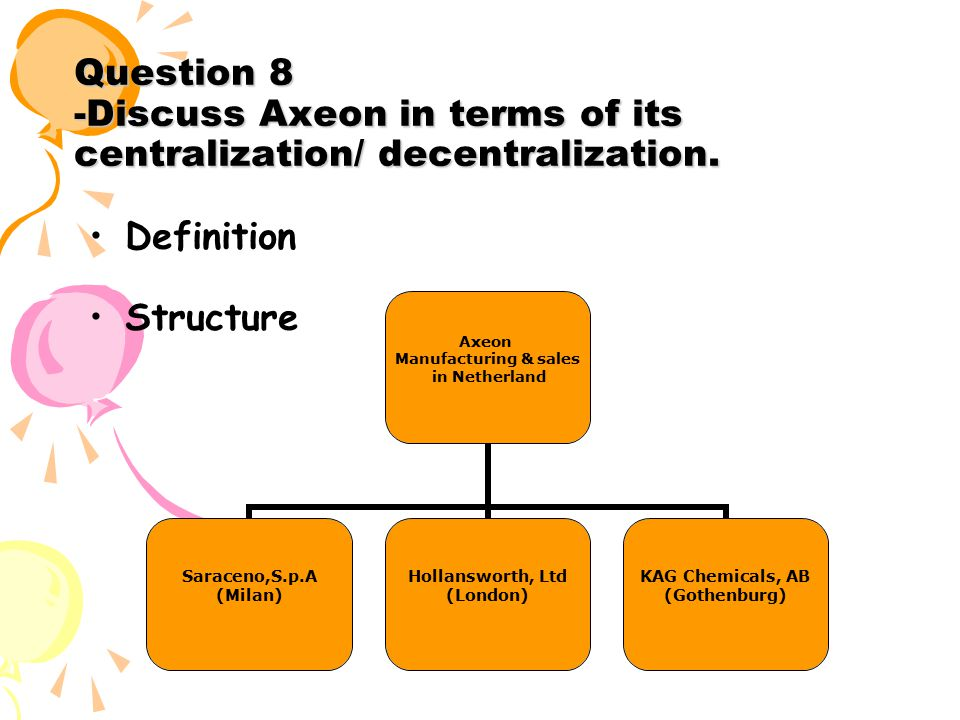 Question 8 -Discuss Axeon in terms of its centralization/ decentralization.