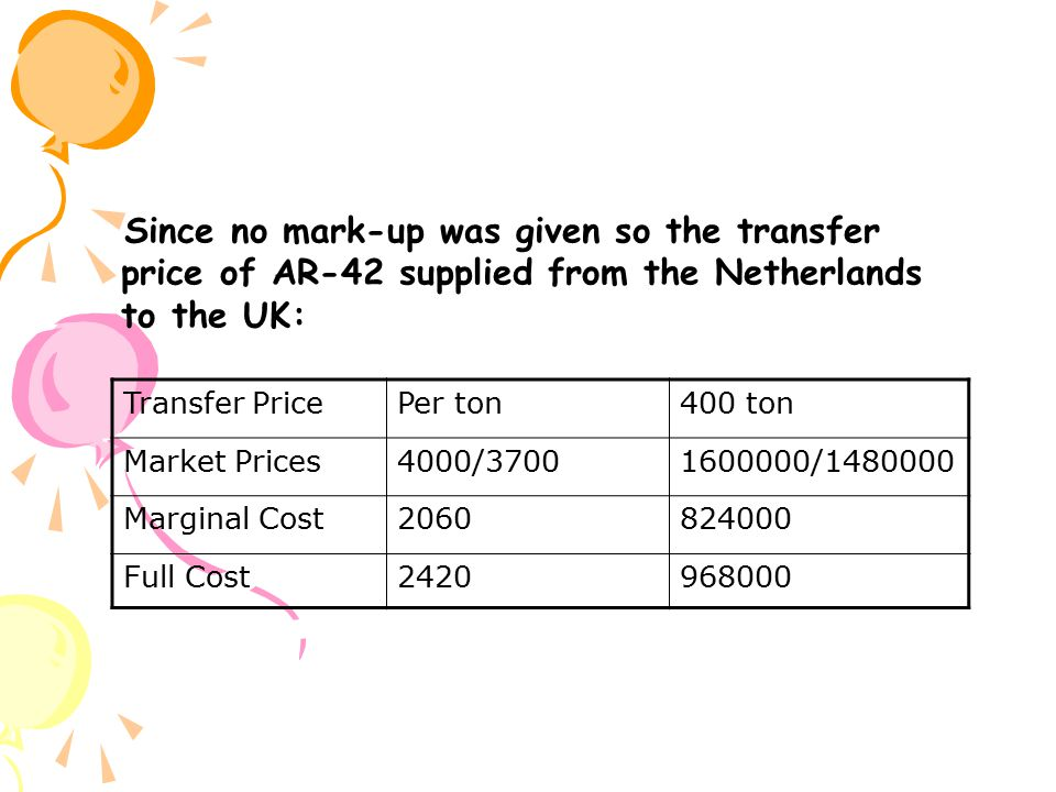 Since no mark-up was given so the transfer price of AR-42 supplied from the Netherlands to the UK: Transfer PricePer ton400 ton Market Prices4000/ / Marginal Cost Full Cost