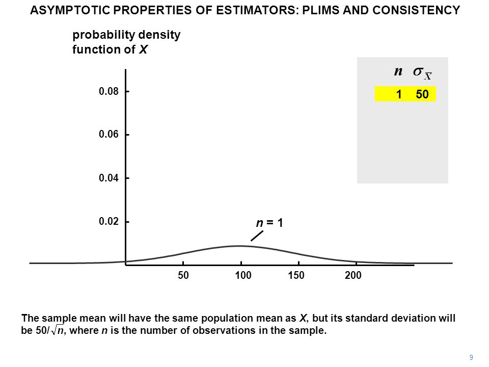 n The sample mean will have the same population mean as X, but its standard deviation will be 50/, where n is the number of observations in the sample.
