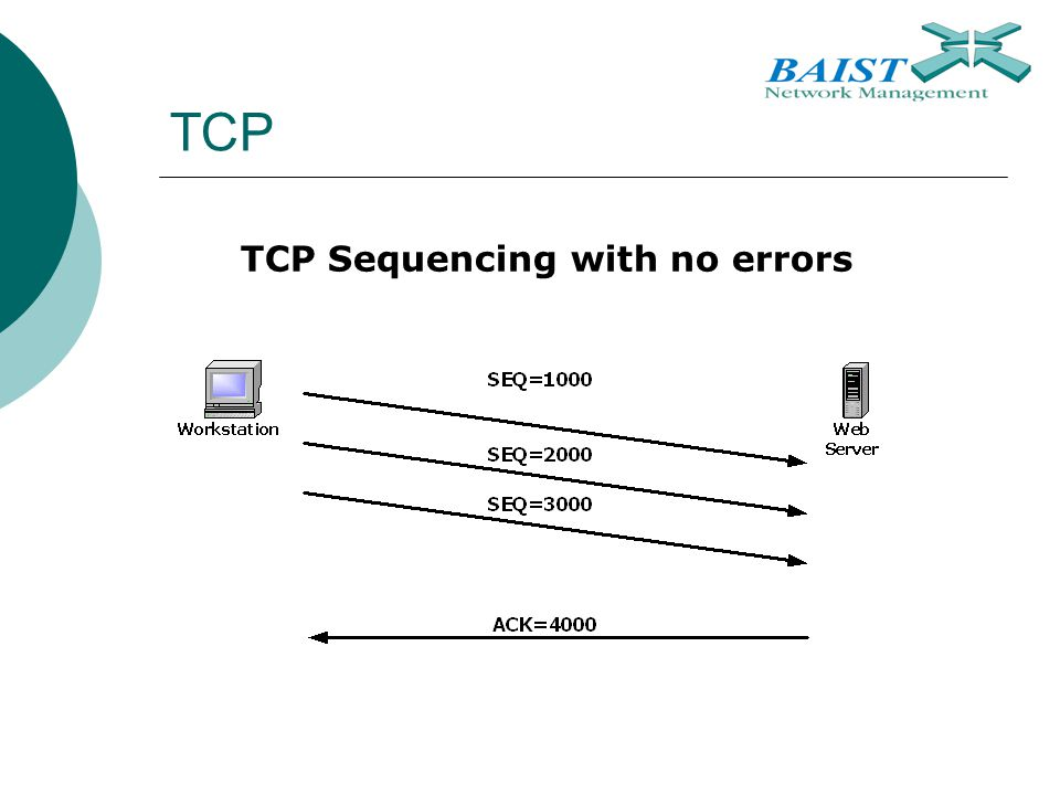 TCP TCP Sequencing with no errors
