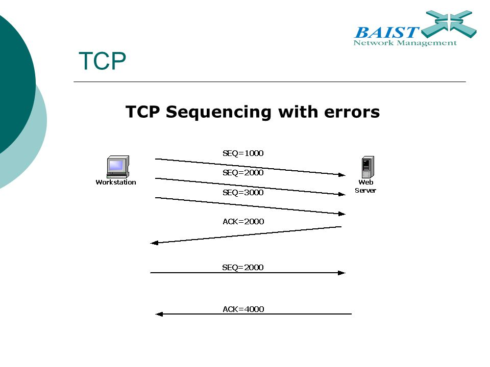 TCP TCP Sequencing with errors