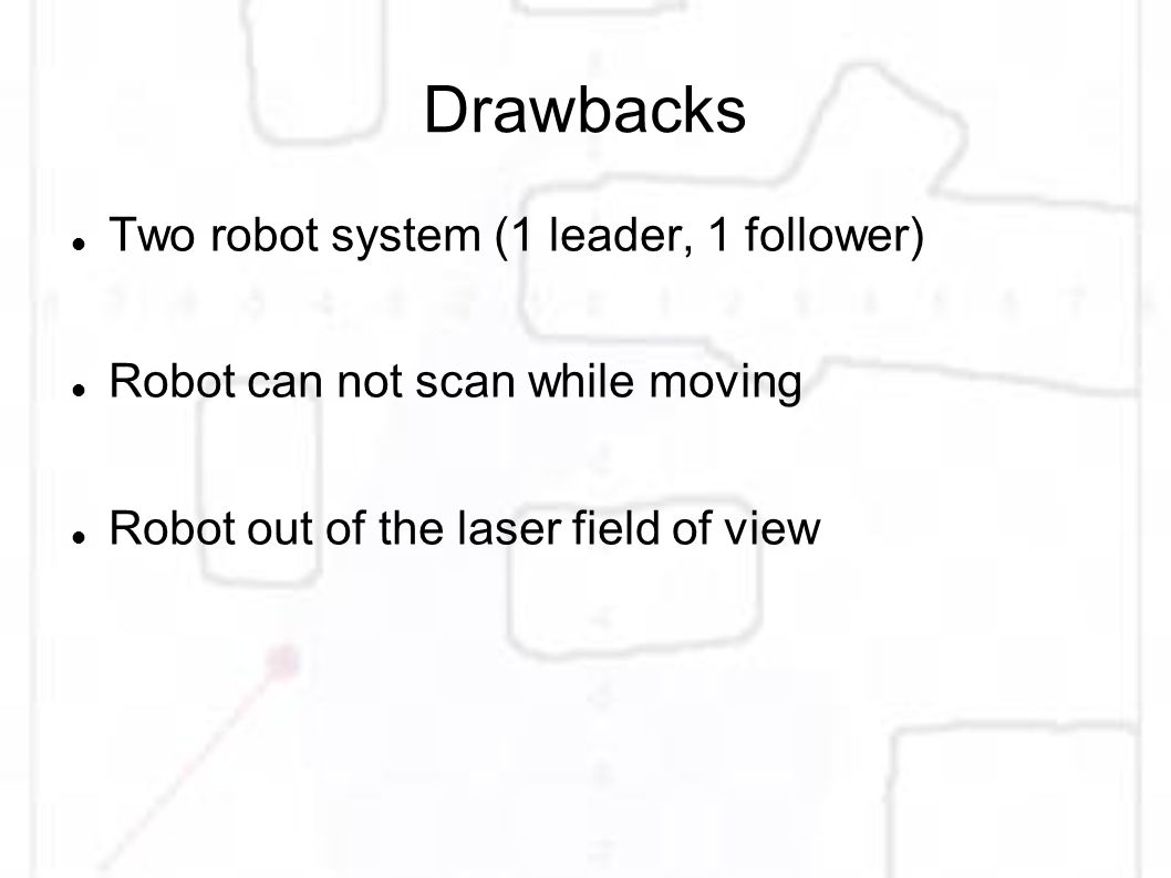 Multi Robot Behavioural Algorithms Implementation In Khepera Iii Line Follower Scanner Schematic 17 Drawbacks Two System 1 Leader Can Not Scan While Moving Out Of The Laser Field View