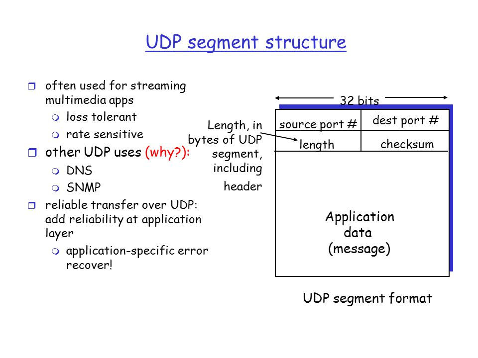 UDP segment structure r often used for streaming multimedia apps m loss tolerant m rate sensitive r other UDP uses (why ): m DNS m SNMP r reliable transfer over UDP: add reliability at application layer m application-specific error recover.