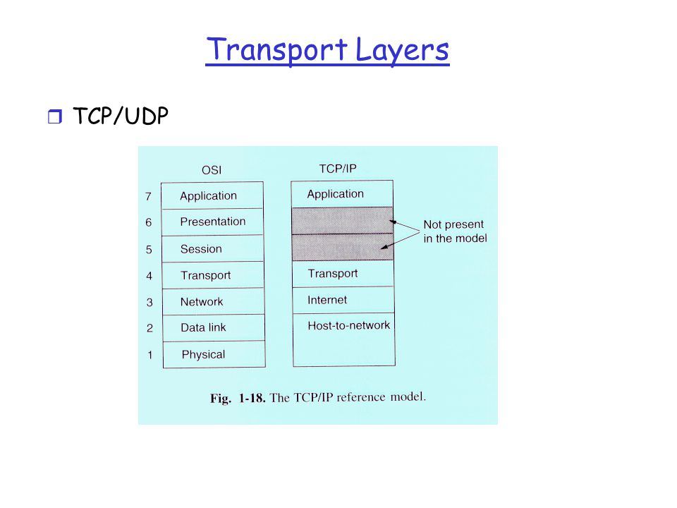Transport Layers r TCP/UDP